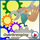 Overbrenging