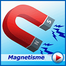 Magnetisme van Speeltechniek