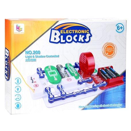 Elektrokit 33+ experimenten
